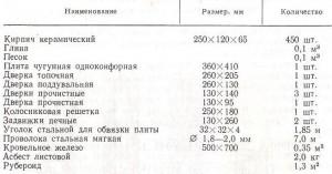 1-167