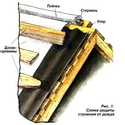 схема защиты крыши