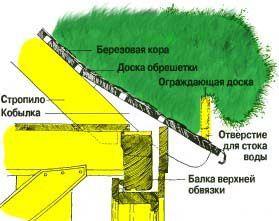 Как сделать травяную крышу?