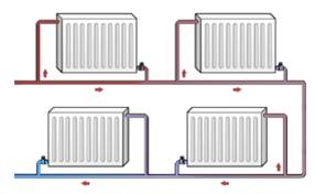 Схемы отопления частного дома с настенным котлом
