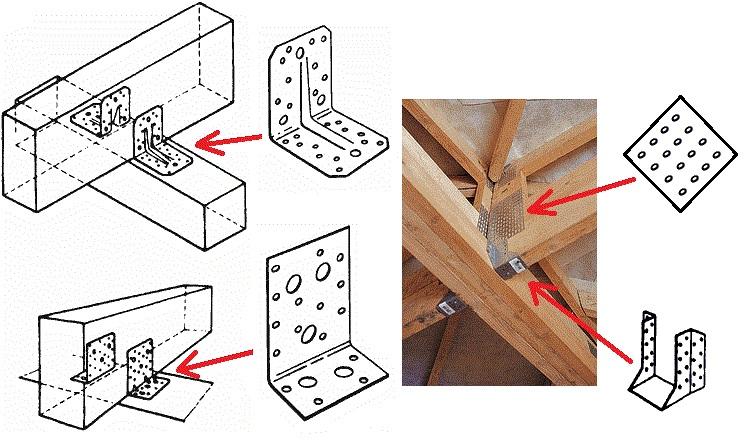 Зарубки и монтажные пластины используемые при монтаже стропил крыши