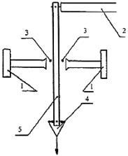 Схема установки для испытания образцов гипсокартона на сопротивляемость воздействию открытого пламени