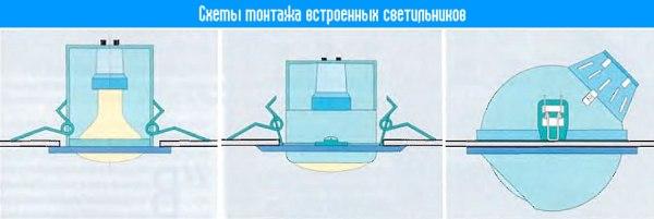 Как врезать точечный светильник в гипсокартон (пластик) своими руками