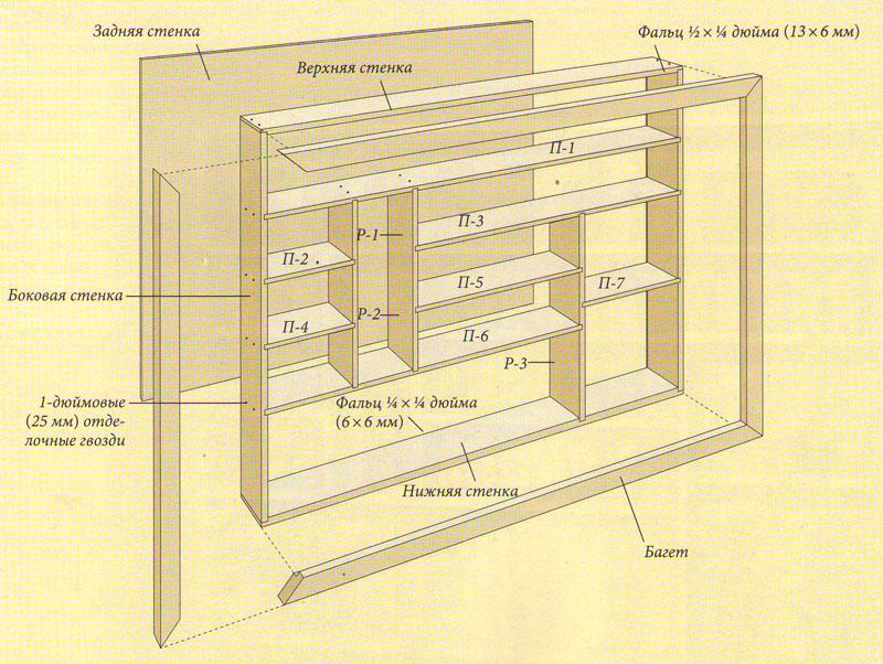 Полка для кухни чертежи