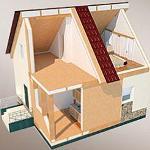Монтаж SIP панелей канадского дома