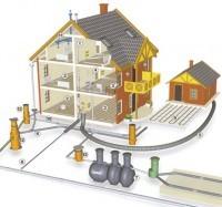 Что такое проект дома? Из каких документов должен состоять проект дома?