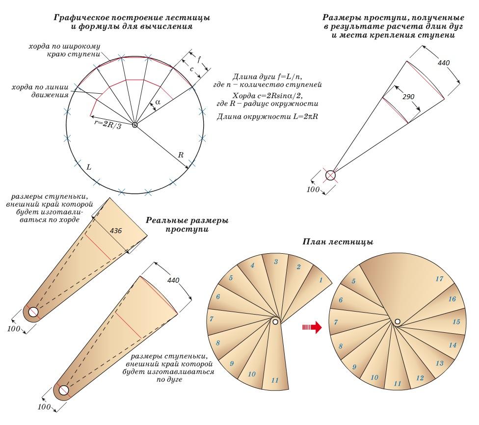 Схема винтовой лестницы из дерева