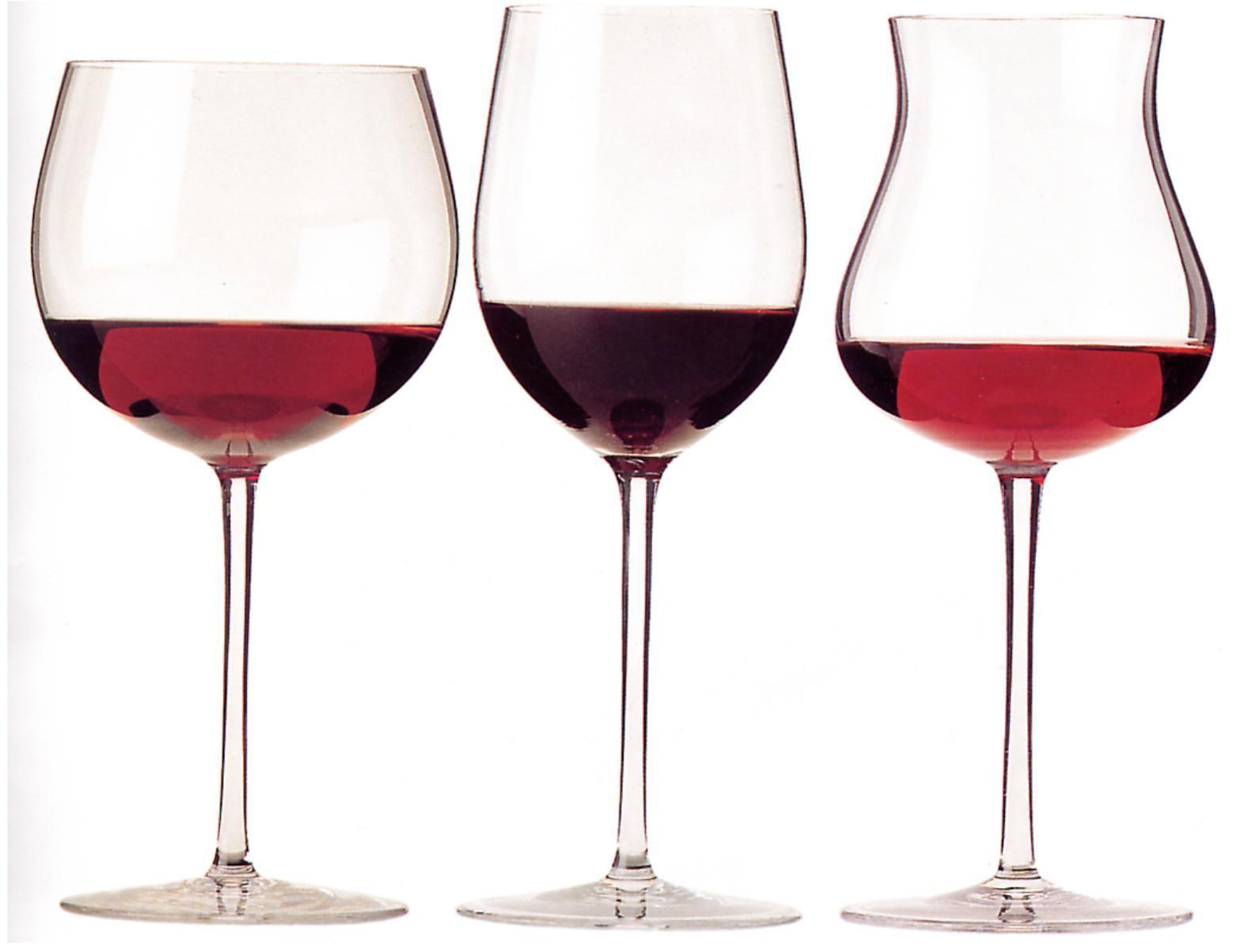 Размеры бокалов