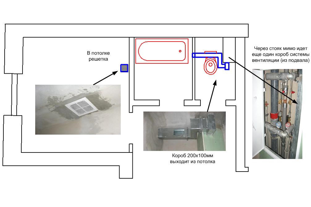 Схема расположения вентиляции в ванной