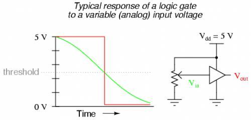 Уровни напряжения логических схем «0» и «1» и согласование транзисторной и КМОП логики с помощью обратной связи, резисторов, транзистора.