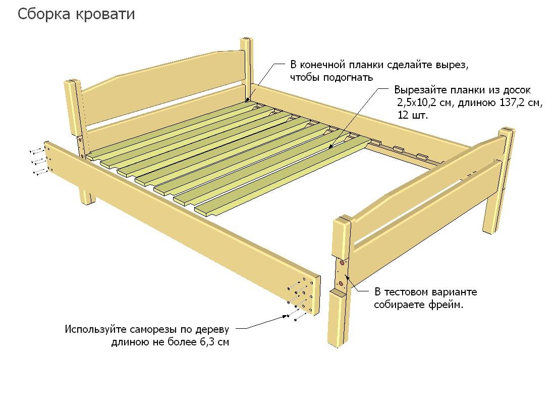 Односпальная кровать своими руками проект
