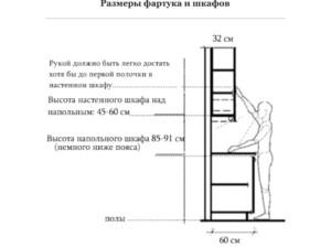 xrazmery-fartuka-i-shkafov-na-kuhne.jpg.pagespeed.ic_.6FActTeSMd