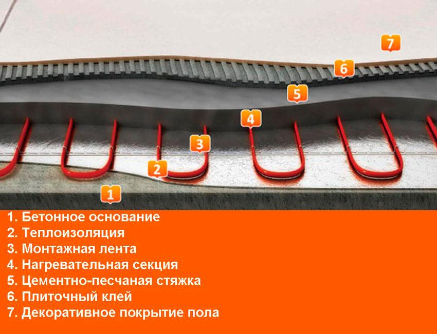 Нагревательный кабель для теплого пола – рекомендации по выбору