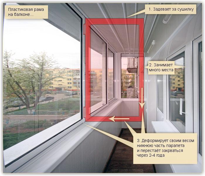 Схема Застекление балкона своими руками