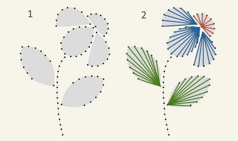 Как вышить цветок изонитью своими руками на 8 марта