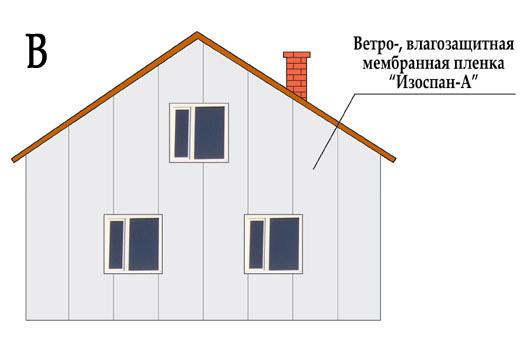 Фасадная плитка с металлическими креплениями   Новые технологии в облицовке фасадов
