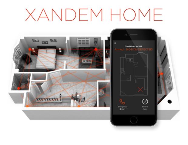 XANDEM HOME Система безопасности без видеокамер